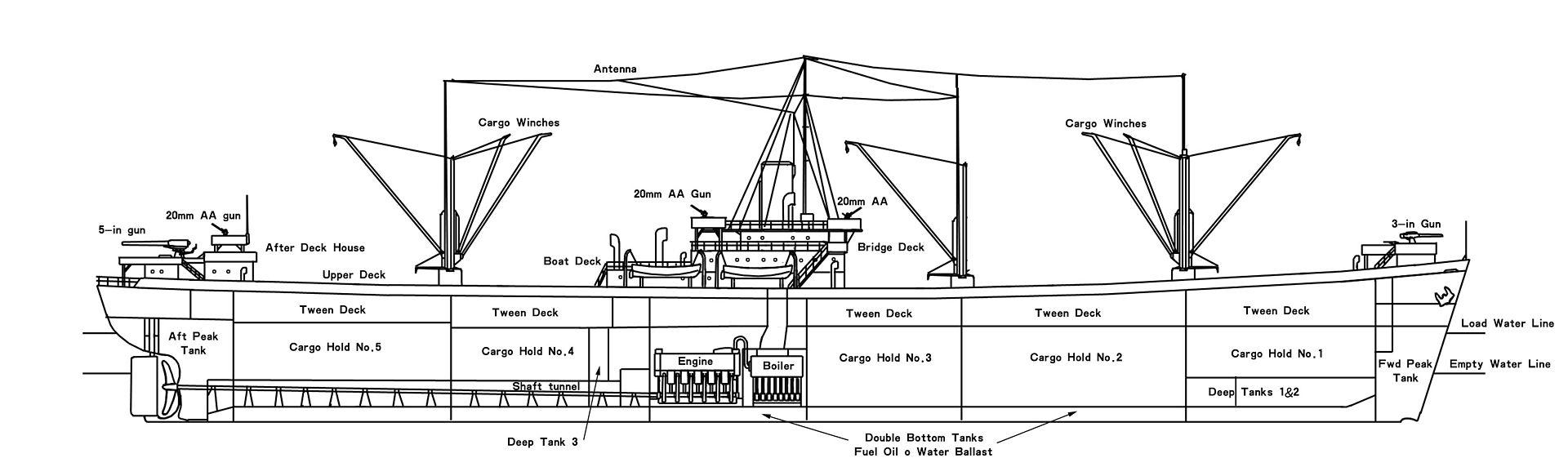 Liberty Ship2
